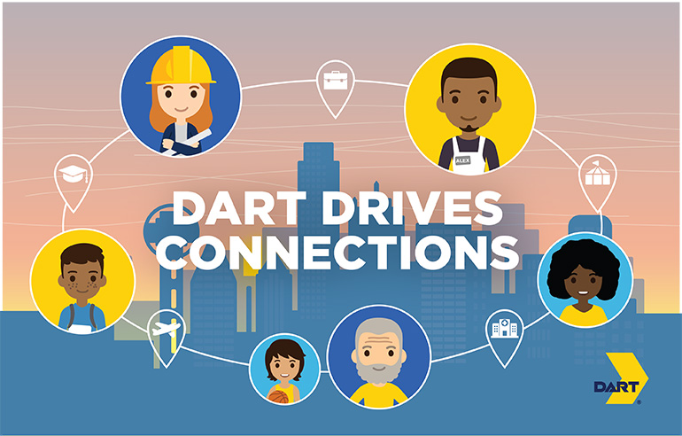 DART Drives Connections
